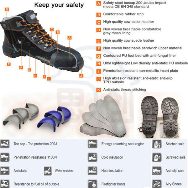 Personal Protective Equipment For Foot Protection Footwear