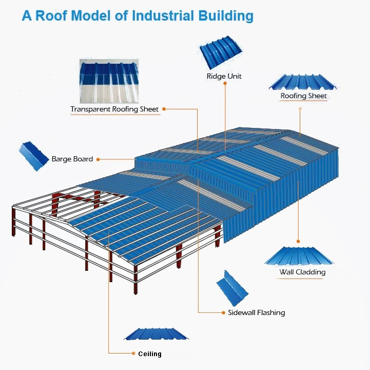 Hot Sale Pvc Tejas/Heat Resistant Plastic Upvc Roof Sheet For Warehouse Sc  1 St Alibaba