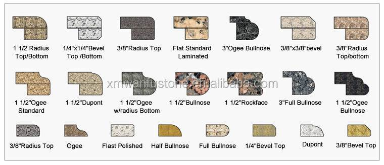 Flat Edge Eased Edge Granite Countertop Type Prefab