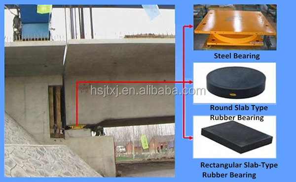 Highway Rubber Bearing Pads For Building Construction - Buy Building  Anti-seismic Rubber Bearing Of Bridge,Building Shock Isolation Rubber