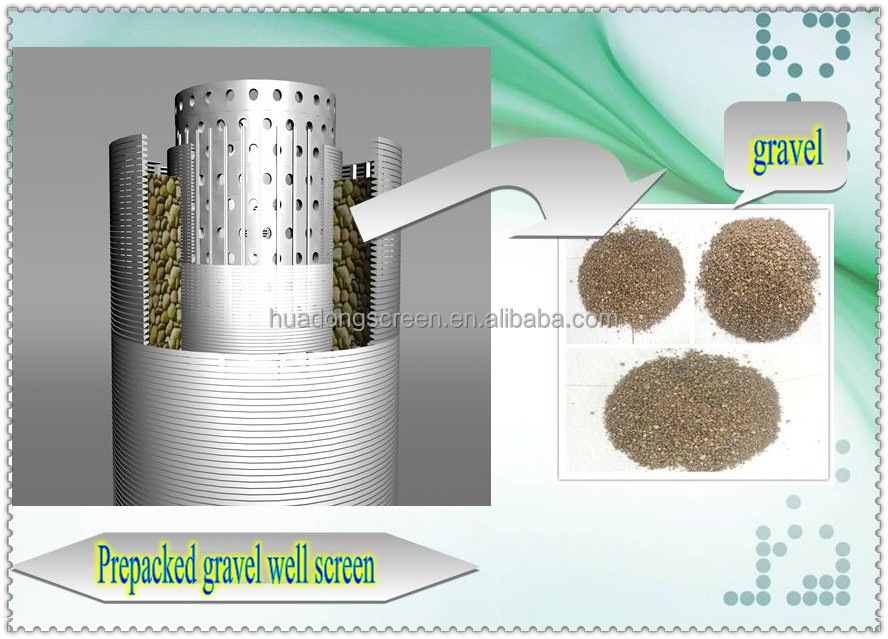 Stainless Steel Gravel Pack Screen Pipe For Wells