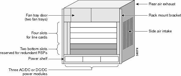 cisco asr 9000 series router asr-9006-ac-v2