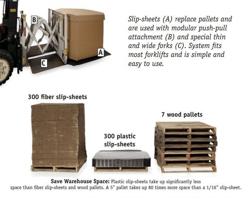 Black Hdpe Environmental Plastic Slip Sheet New Stype