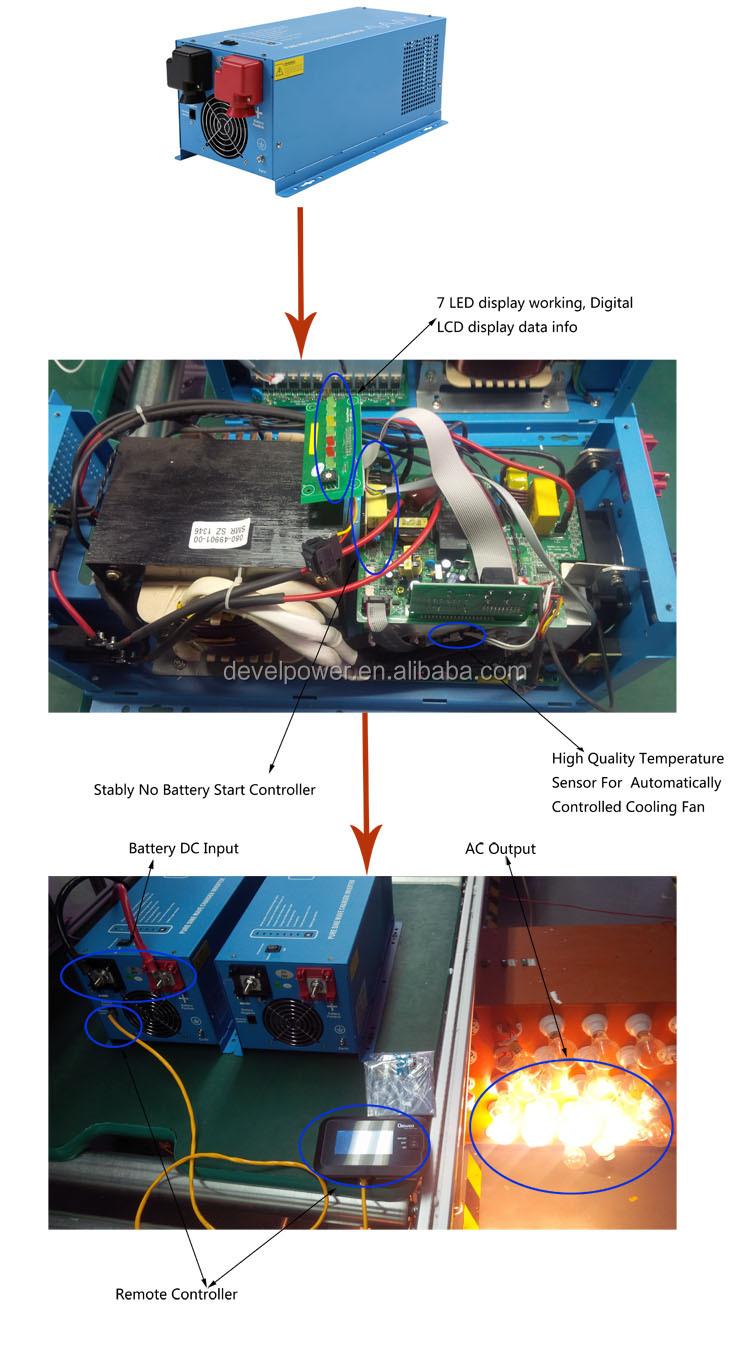 5000w 12 24v Dc 220v 230v Ac Inverter Pure Sine Wave 12v Wiring Diagram