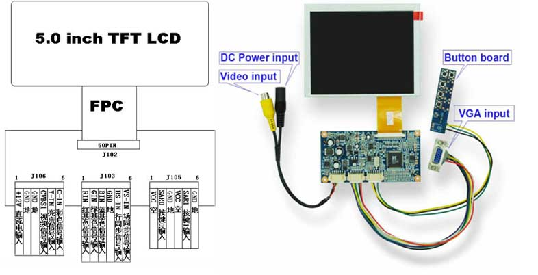 5 Inch Tft Digital Lcd Monitor