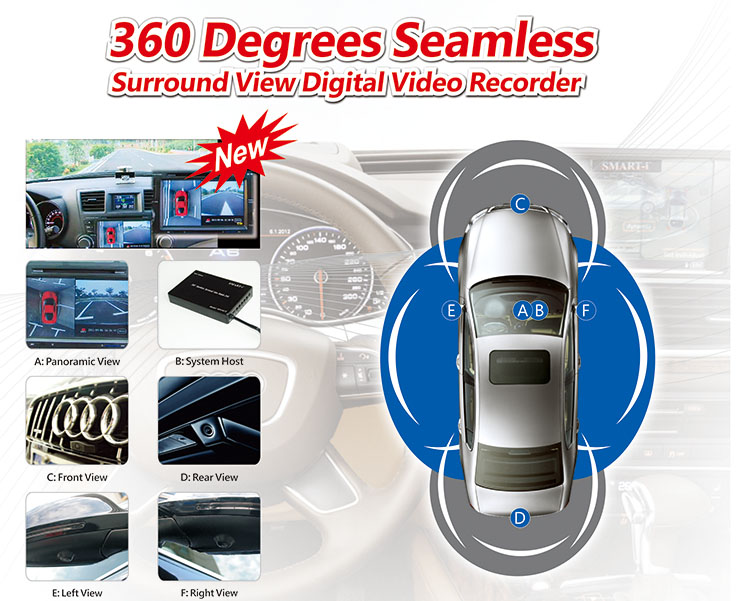 G Sensor Motion Detection 360 Degree Seamless Full
