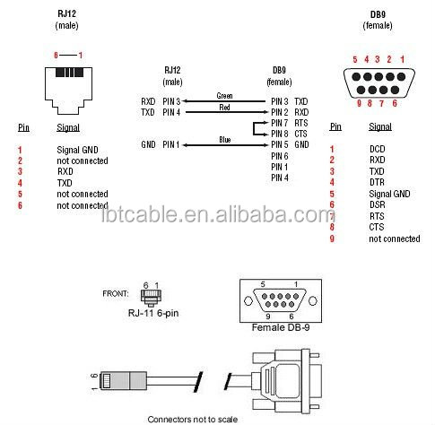 Rj12 To Db9 Cable 6p6c Rs232 Serial Female Male Buy Rj12