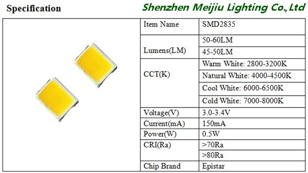 Bcm 2835 80ra 60-65lm 0.5watt Diodes 2835 Smd Led Specification ...