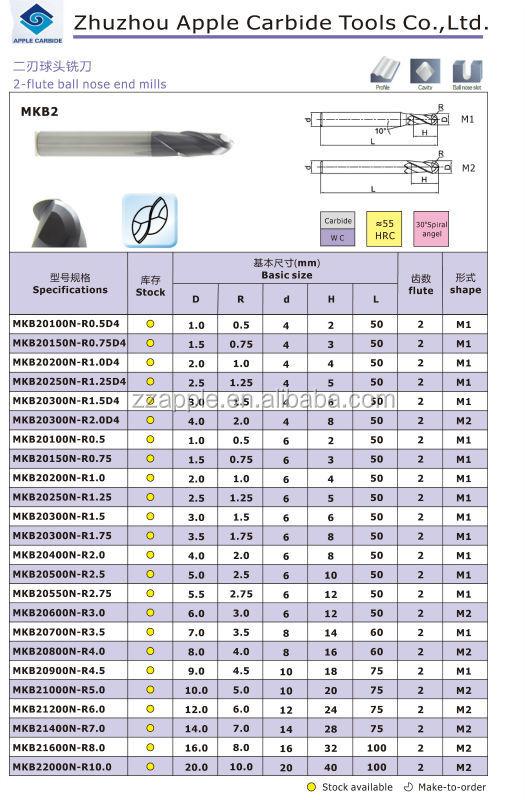 2 X 2 Flute 50mm Length Solid Carbide End Mill Shank Diameter D