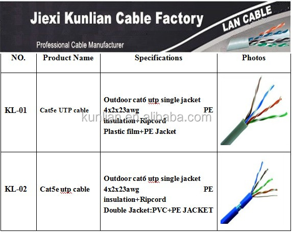 high quality schneider cat cable m network cable network cable high quality schneider cat6 cable 305m network cable network cable conduit
