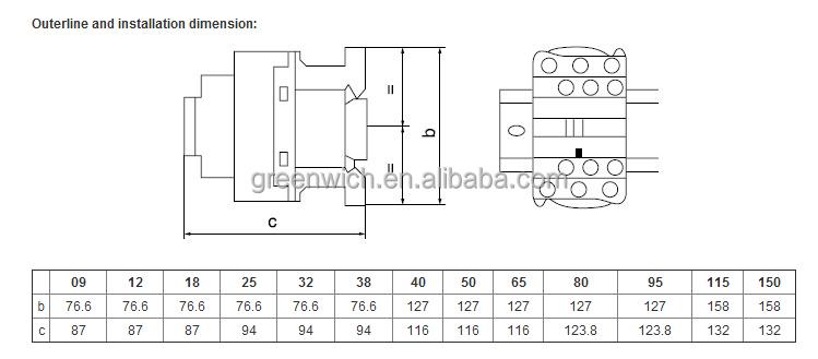 schneider electric lc1d32 wiring diagram schneider discover your lc1d32 wiring diagram wiring diagrams schematics ideas