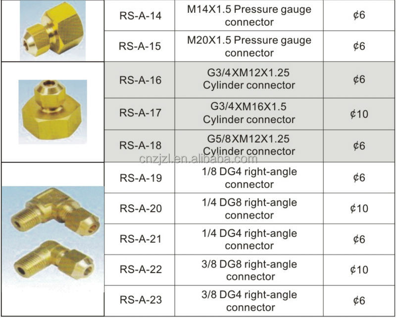 Refrigeration Brass Fitting: Cap nut, Connector, Plug, Distribution