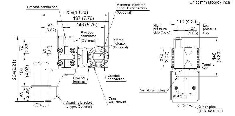 eja110a yokogawa automation differential pressure