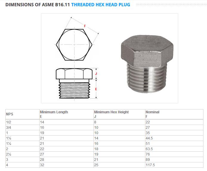 Asme B16 11 Threaded Hexa Head Plug Buy Round Head Plug