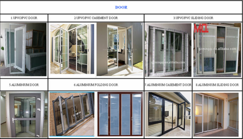 Indian aluminum sliding doors grill designs buy indian for American window design