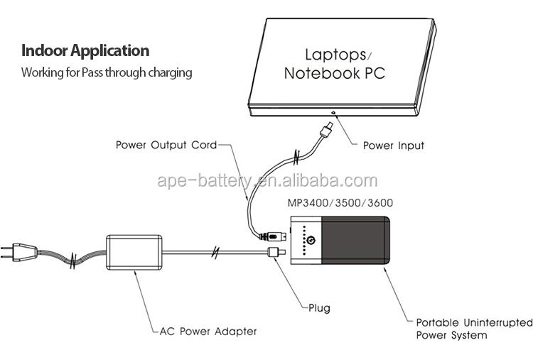 5v 9v 12v 16v 19v Universal Mobile Power Bank For Laptop Buy Power