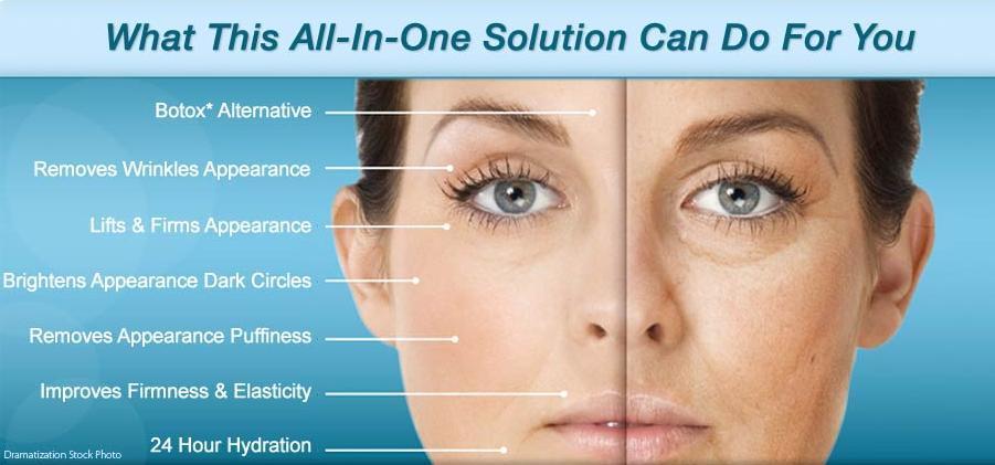 best forehead wrinkle cream