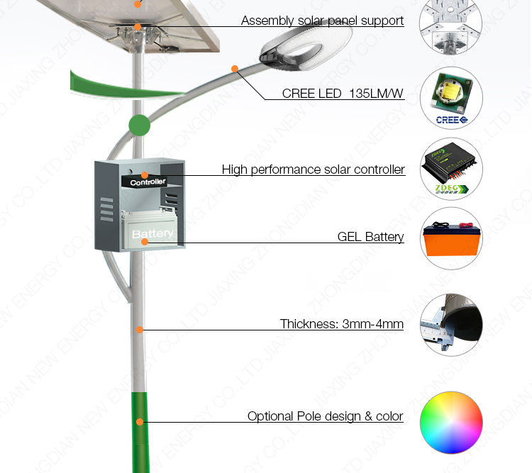 solar street lighting system price