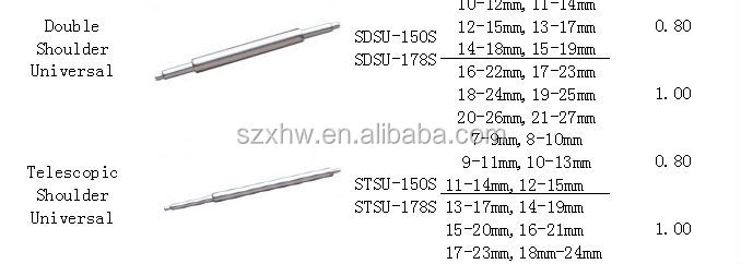 The Length From 4mm To 40mm Are Available Or Any Special Size ...
