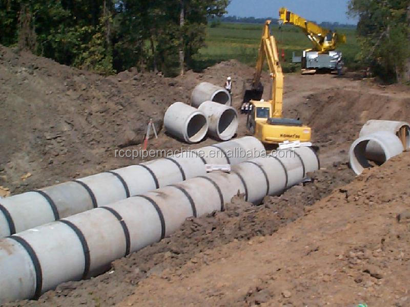 Flat Forms Pipe End Joint Of Concrete Pipe Making