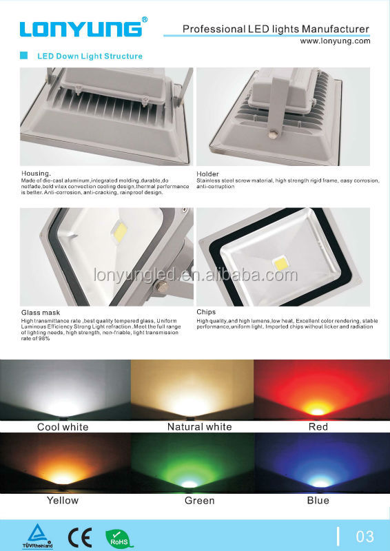 Guangdong Lonyung 50w Led Flood Light Symbol With High Quality ...