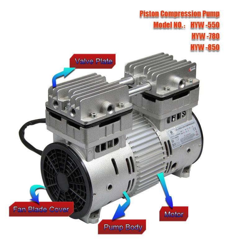 Mini ac slient high pressure oil free piston 1hp air for Piston type air motor