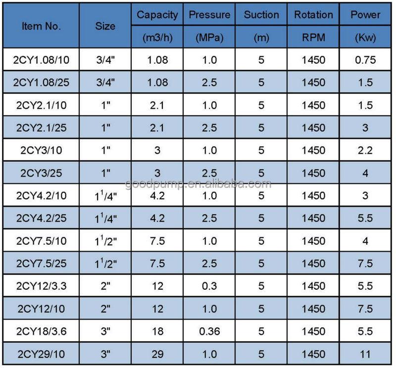 steel grade equivalent table pdf