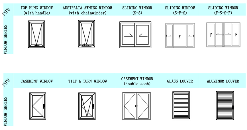 New Zealand Style Aluminium Casement Window Cheap