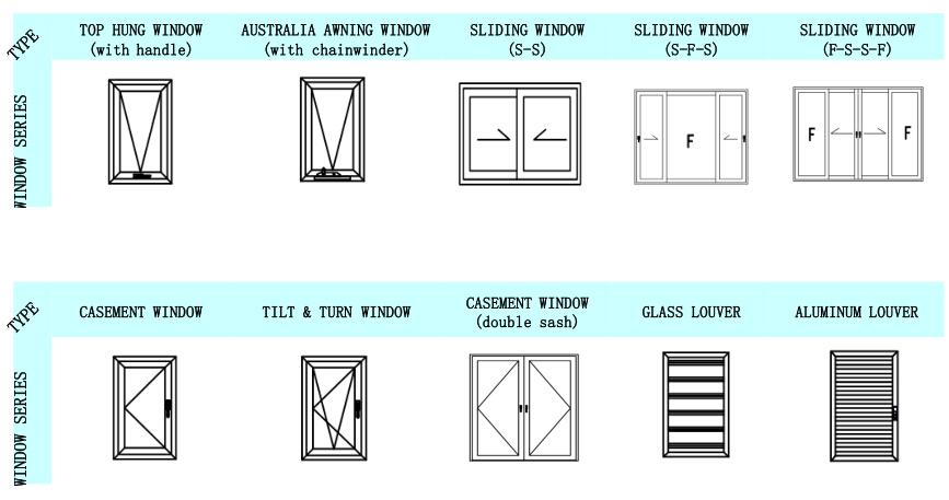 New Zealand Style Aluminium Casement Window Cheap