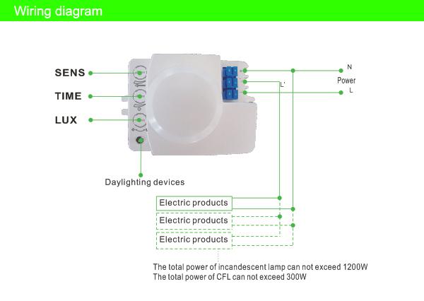Sk603 Mini Motion Sensor Small Microwave Motion Sensor View Small Motion Sensor Sharkward Product Details From Ningbo Jiangbei Sharkward