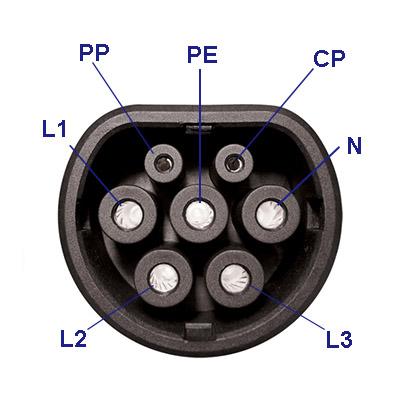 Besen Type 2 63a Ev Charging Plug
