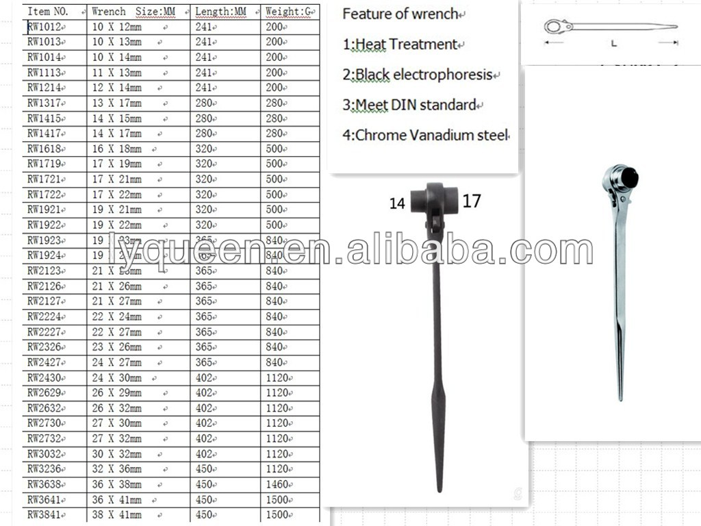 Hex Key China Ratchet Wrench Supplier