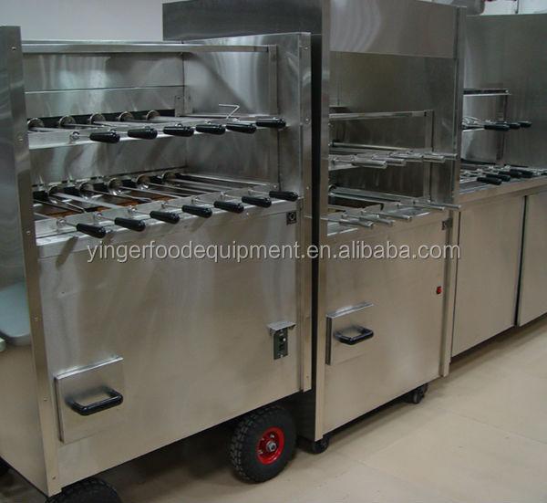 best rotisserie machine