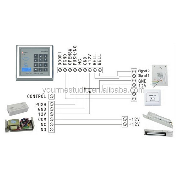 High Quality Wholesale Door Lock Access Control System Keypad ...