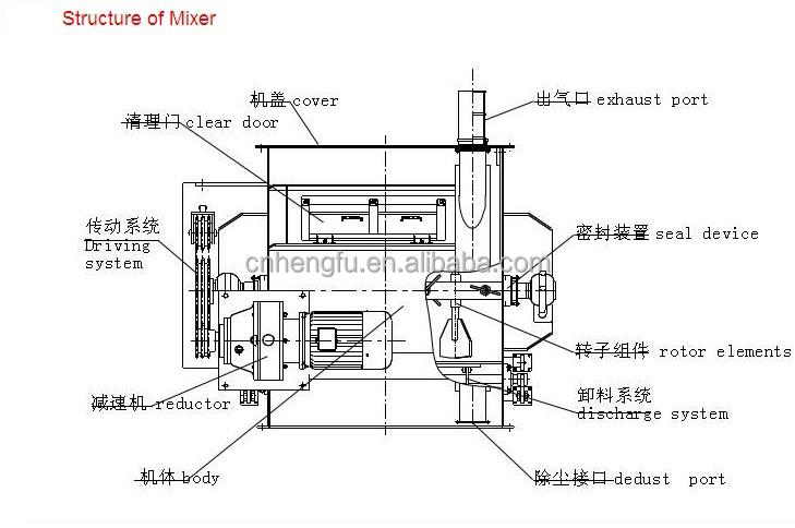 ford explorer subwoofer wiring diagram