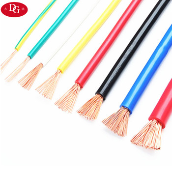 Peachy 1X16 Mm2 Copper Conductor House Wiring Electrical Cable 1 5Mm 2 5Mm Wiring Digital Resources Instshebarightsorg