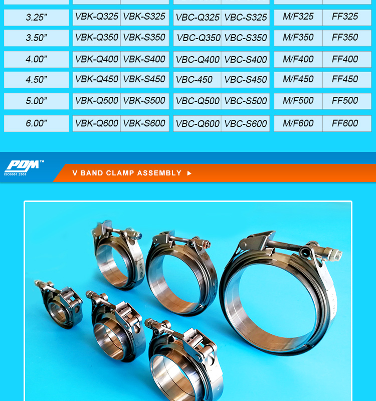 Stainless steel 퀵 연결 해제 V Band Clamp Turbo