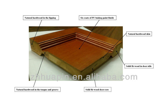 Exterior Mdf Surface Finish Wooden Panel Door Design