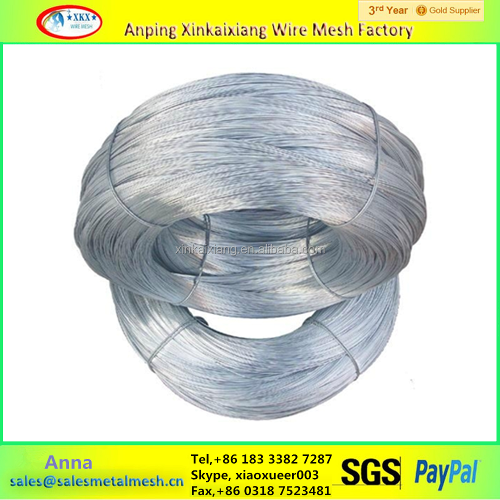 Whole Gl Wire Binding Galvanized Iron For Nail Making Product On Alibaba