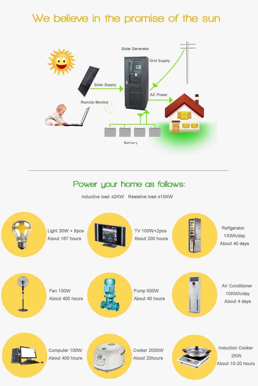 10kw sistem pembangkit listrik tenaga surya untuk rumahset lengkap 10kw sistem pembangkit listrik tenaga surya untuk rumah set lengkap sistem panel surya ccuart Choice Image