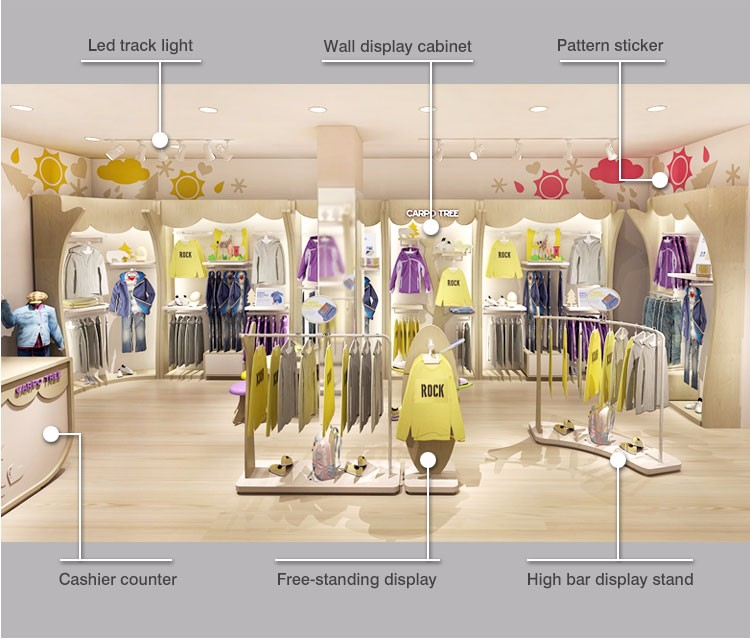 Clothing Showroom Design New Arrival Clothing Showroom