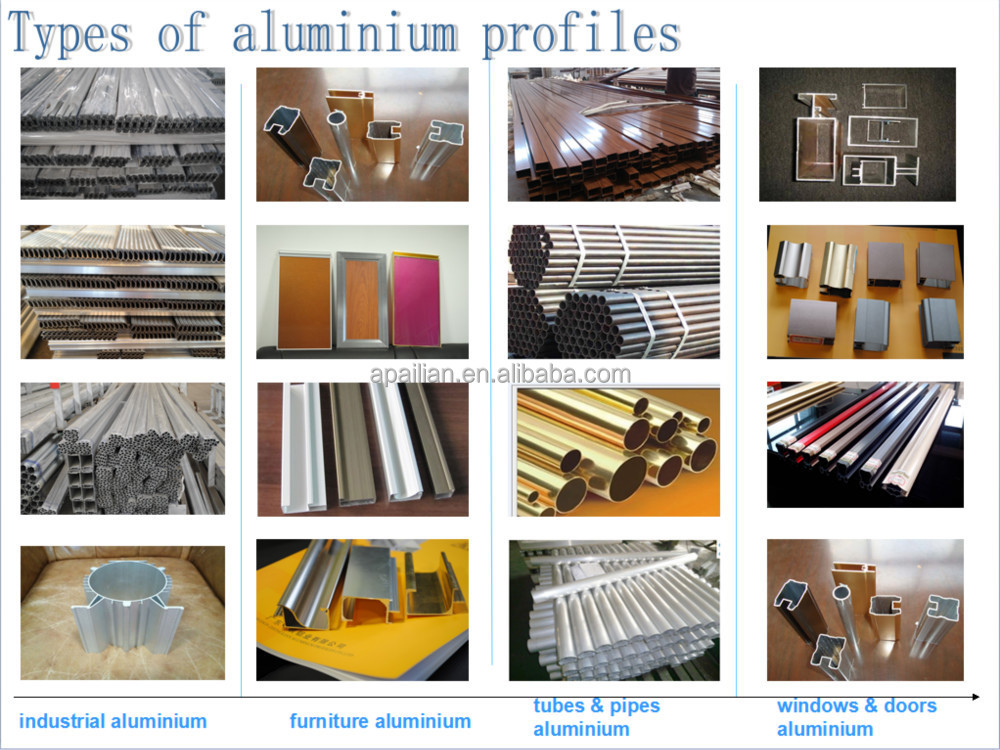 WOW!! powder coated aluminium ,powder coating aluminium window ,aluminium profile powder coating line