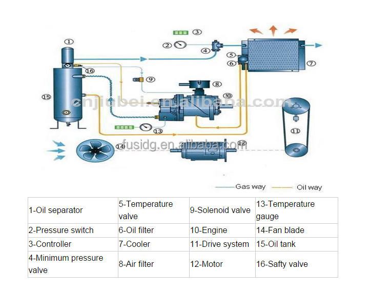 atlas copco air compressor parts list pdf