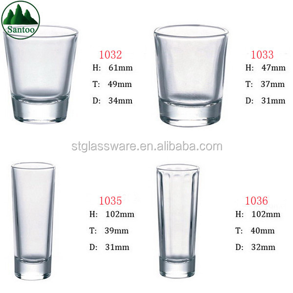 Glasses In Mls
