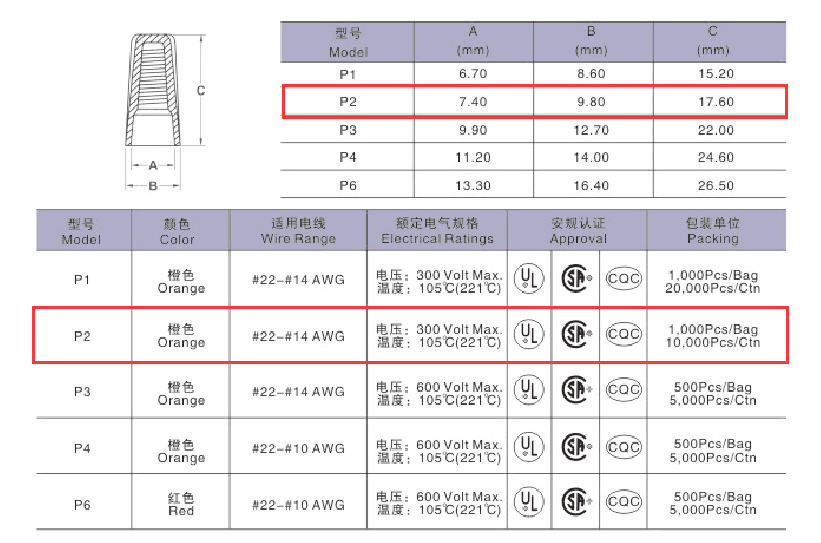 Erpp Different Types Wire Connectors H Type Manufactury Different ...