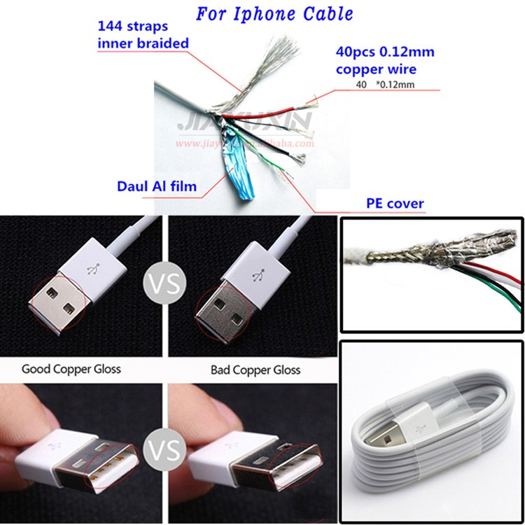 hot sale for wholesale iphone usb cable, for cable iphone 6, for cable iphone 5