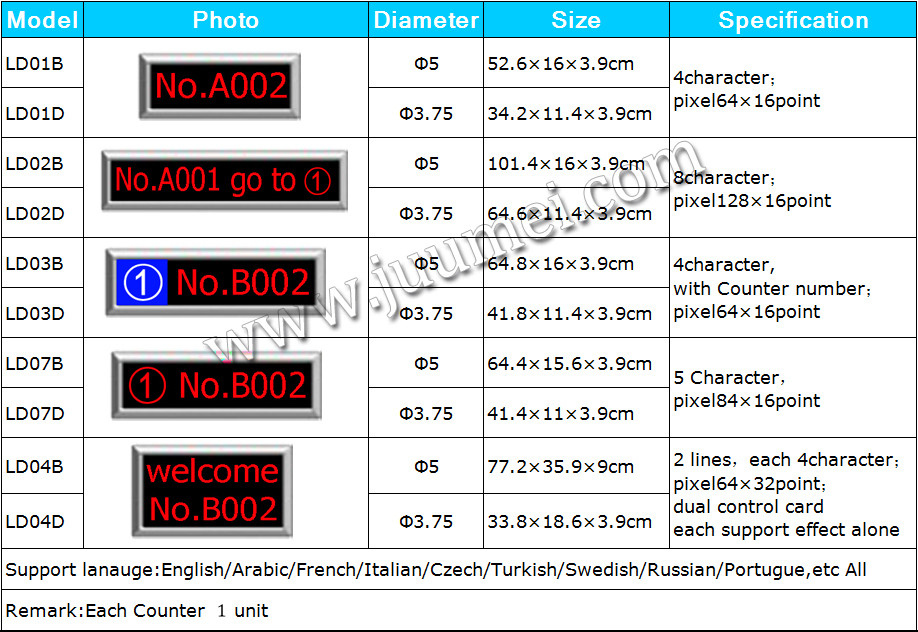 17 Inch High Quality Bank Wireless Queue Management System With ...