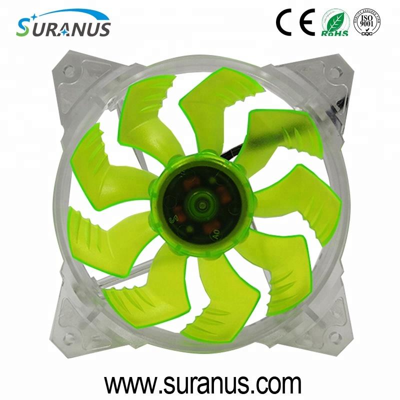 China Fan Kits Manufacturers, China Fan Kits Manufacturers