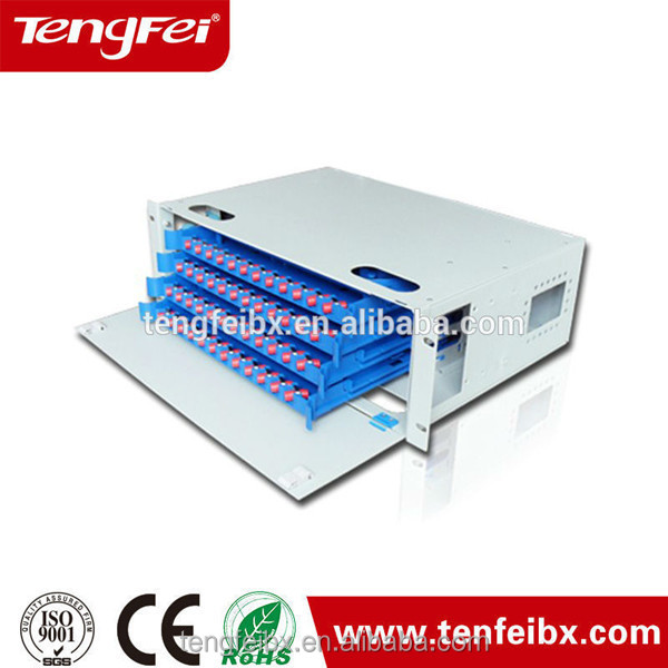 12 port Fiber Optic Patch Panel - Din Rail Patch Panel (Simplex and Duplex Adapter Types)