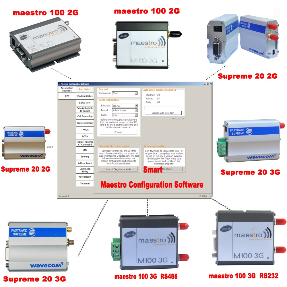 Free Sms Caster Software Rs232 Rs485 Interface Modem 3g Remote 232 To 485 Wiring Diagram Serial Connector Control Gateway Port Gsm Maestro 100 Buy Modemrhot Sale